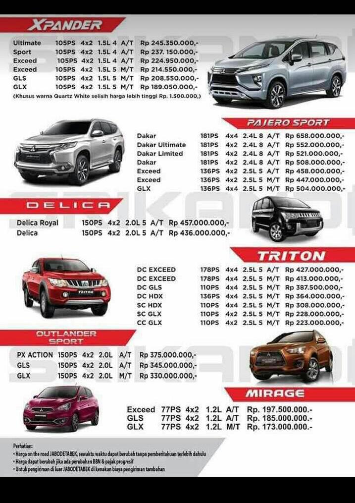 Sales Mitsubishi Jakarta