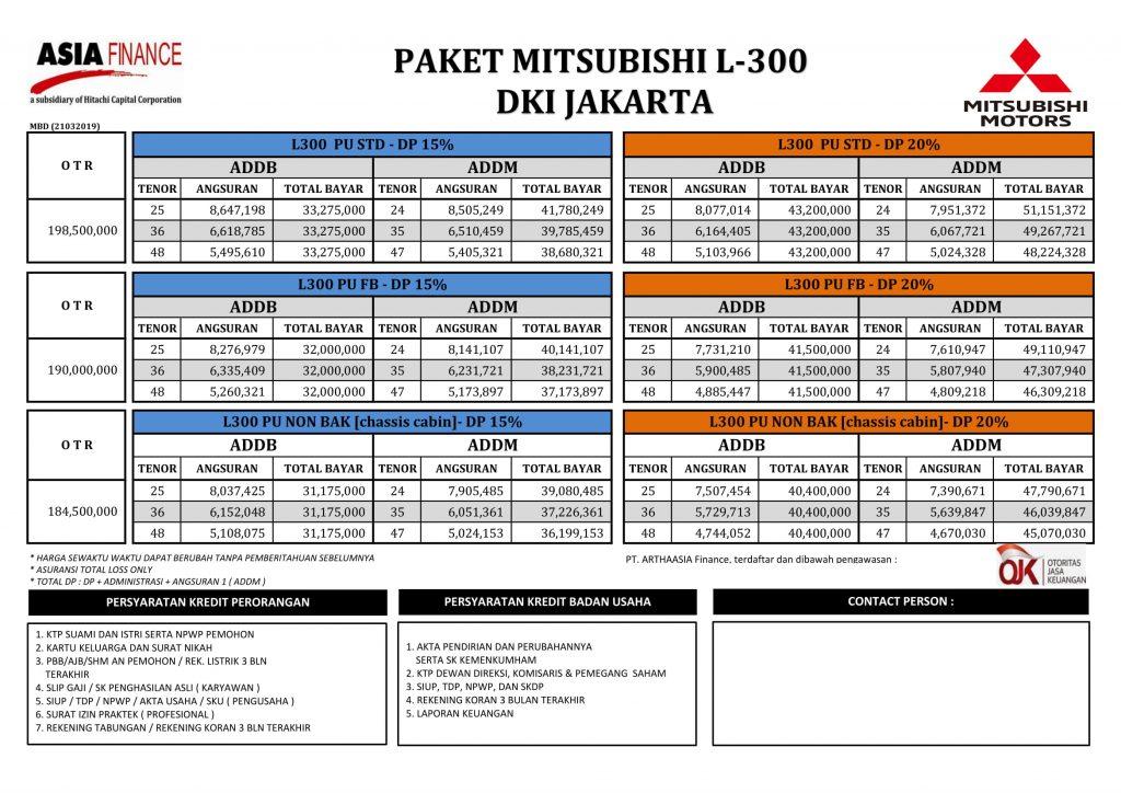 Sales Mitsubishi Bekasi